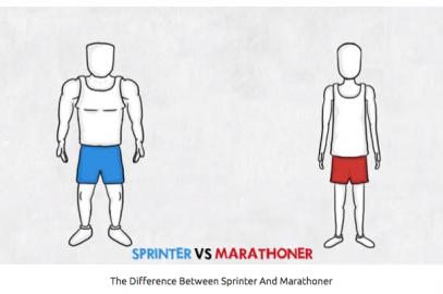 Sprinter And Marathoner